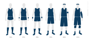 Evolution-of-basketball-uniform
